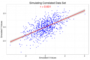 Simulating Correlated Variables